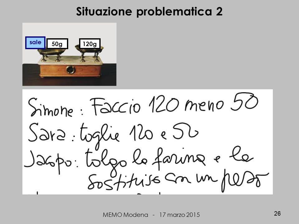 MEMO Modena - 17 marzo 2015 26 sale 50g120g Situazione problematica 2