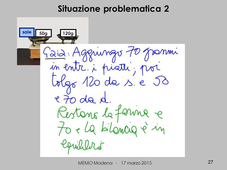 MEMO Modena - 17 marzo 2015 27 Situazione problematica 2 sale 50g120g