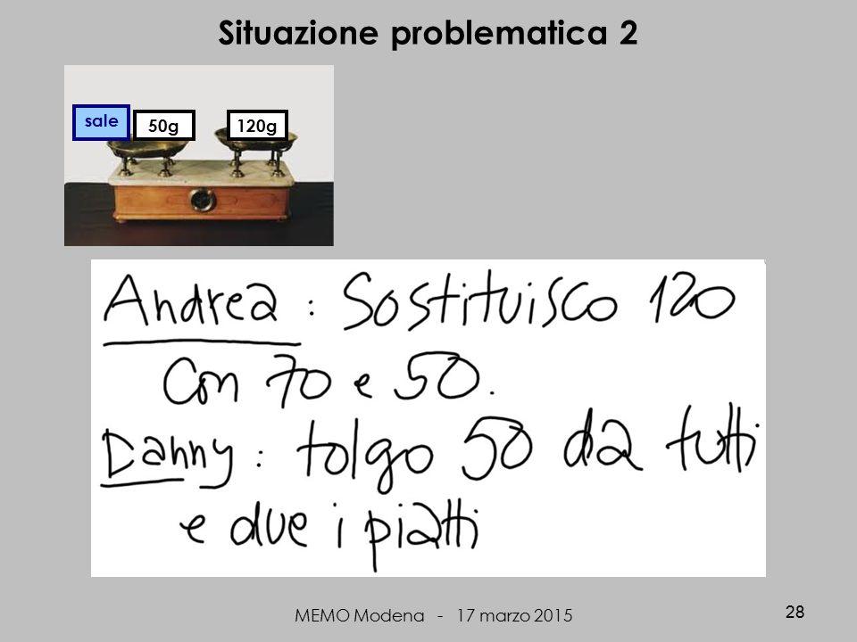 MEMO Modena - 17 marzo 2015 28 Situazione problematica 2 sale 50g120g