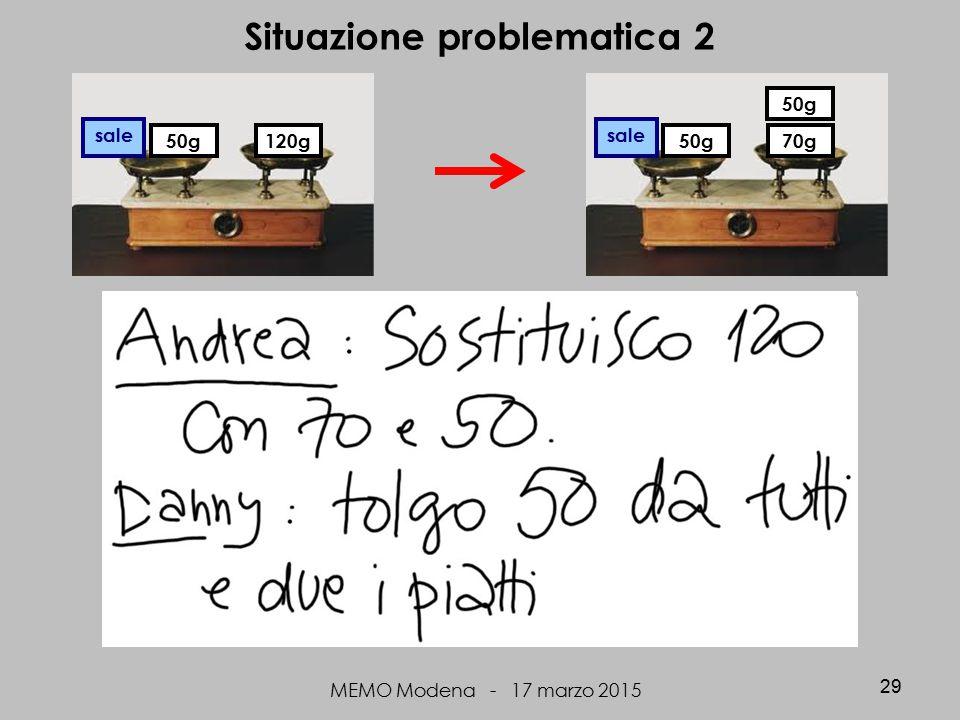 MEMO Modena - 17 marzo 2015 29 Situazione problematica 2 sale 50g70g 50g sale 50g120g