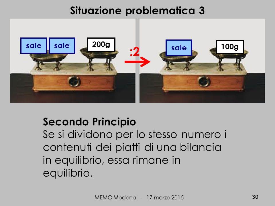 MEMO Modena - 17 marzo 2015 30 Situazione problematica 3 sale 100g Secondo Principio Se si dividono per lo stesso numero i contenuti dei piatti di una bilancia in equilibrio, essa rimane in equilibrio.