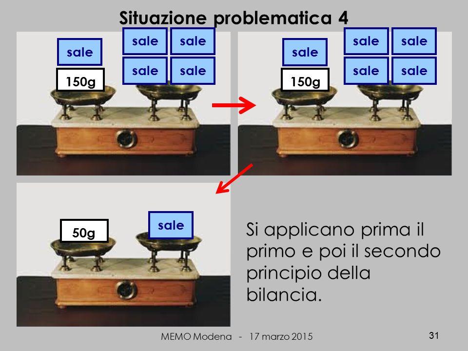 MEMO Modena - 17 marzo 2015 31 Situazione problematica 4 sale 150g sale 150g sale 50g sale Si applicano prima il primo e poi il secondo principio della bilancia.