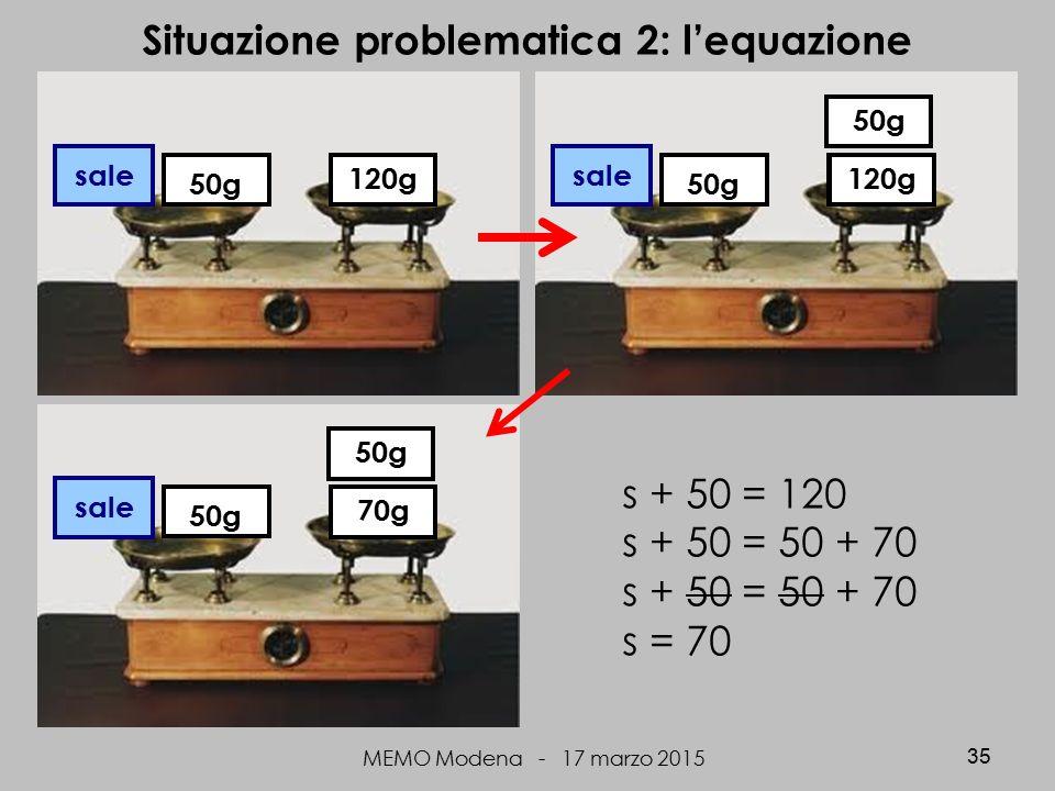 MEMO Modena - 17 marzo 2015 35 Situazione problematica 2: l'equazione sale 50g 120g sale 50g 70g 50g 120g s + 50 = 120 s + 50 = 50 + 70 s = 70 sale 50g 70g 50g