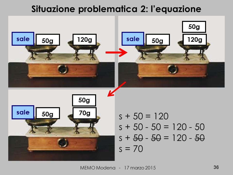 MEMO Modena - 17 marzo 2015 36 Situazione problematica 2: l'equazione sale 50g 120g sale 50g 70g 50g 120g s + 50 = 120 s + 50 - 50 = 120 - 50 s = 70 sale 50g 70g 50g