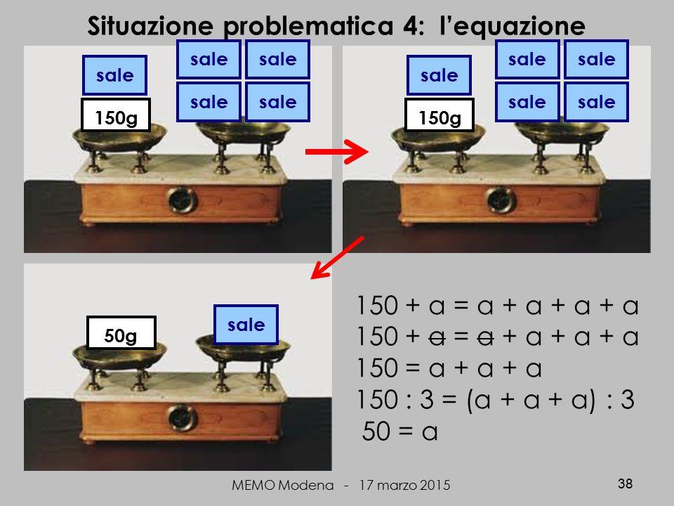 MEMO Modena - 17 marzo 2015 38 Situazione problematica 4: l'equazione sale 150g sale 150g sale 50g sale 150 + a = a + a + a + a 150 = a + a + a 150 : 3 = (a + a + a) : 3 50 = a