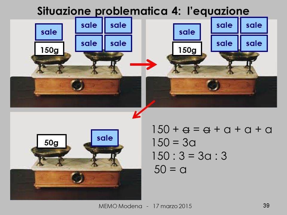 MEMO Modena - 17 marzo 2015 39 Situazione problematica 4: l'equazione sale 150g sale 150g sale 50g sale 150 + a = a + a + a + a 150 = 3a 150 : 3 = 3a : 3 50 = a