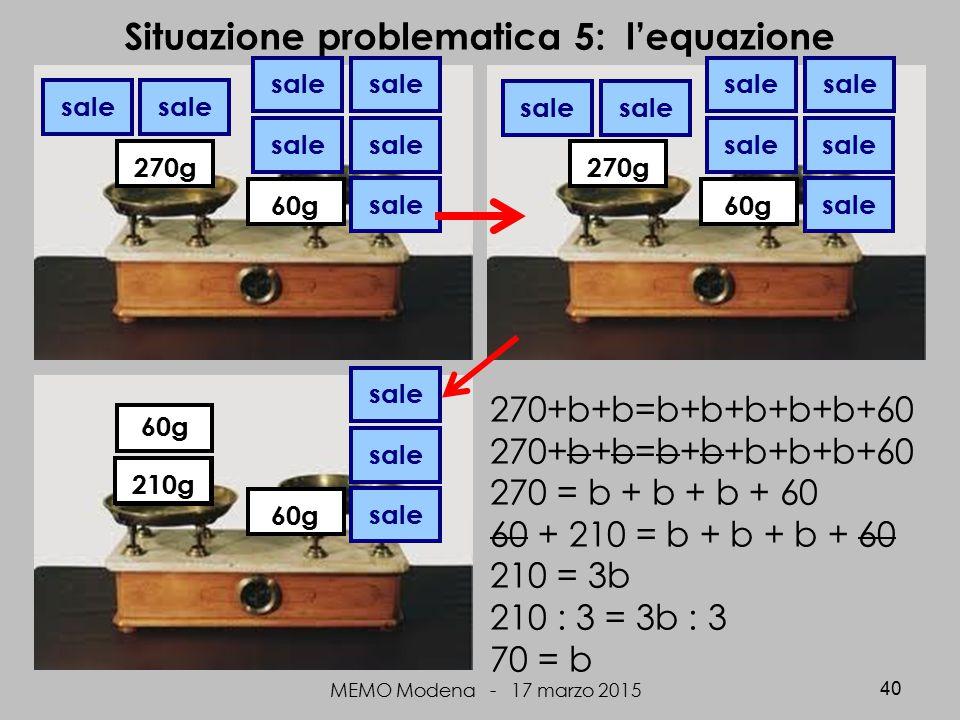MEMO Modena - 17 marzo 2015 40 Situazione problematica 5: l'equazione sale 270g sale 60g 270g sale 60g sale 60g 270g 60g 210g sale 270+b+b=b+b+b+b+b+60 270 = b + b + b + 60 60 + 210 = b + b + b + 60 210 = 3b 210 : 3 = 3b : 3 70 = b