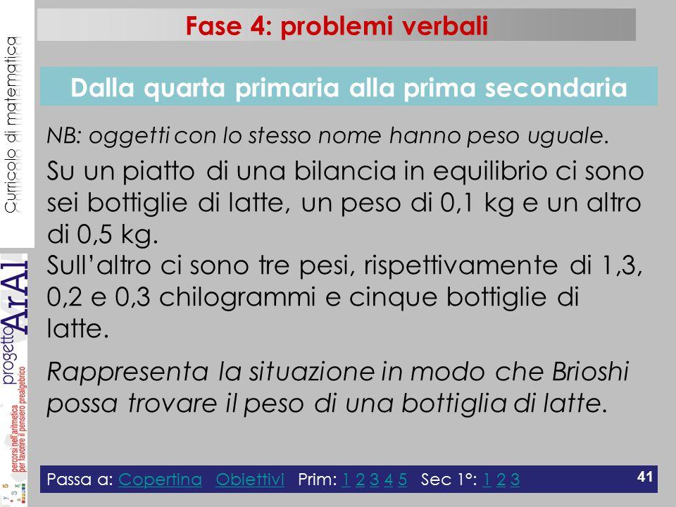 Dalla quarta primaria alla prima secondaria NB: oggetti con lo stesso nome hanno peso uguale. Su un piatto di una bilancia in equilibrio ci sono sei b