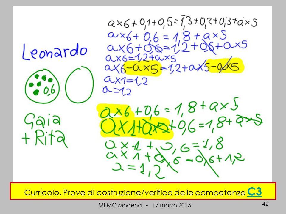 MEMO Modena - 17 marzo 2015 42 Curricolo, Prove di costruzione/verifica delle competenze C3 C3
