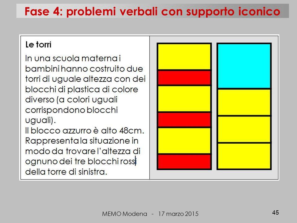MEMO Modena - 17 marzo 2015 45 Fase 4: problemi verbali con supporto iconico
