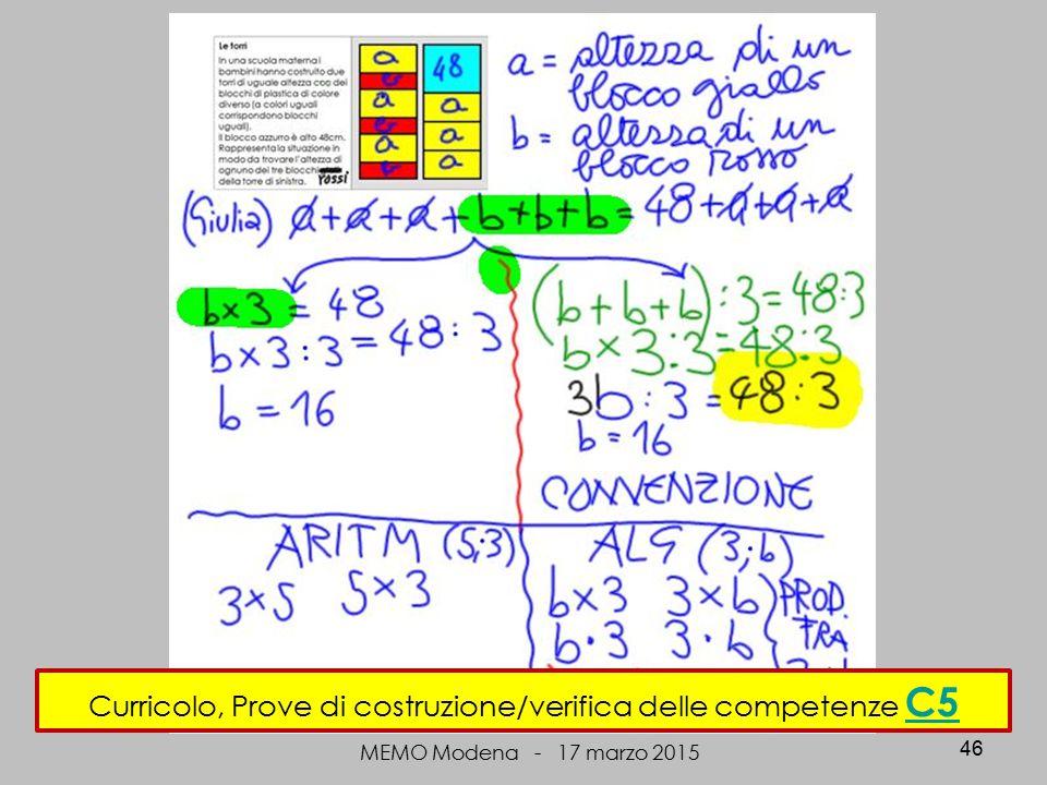 MEMO Modena - 17 marzo 2015 46 Curricolo, Prove di costruzione/verifica delle competenze C5 C5