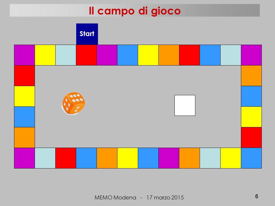 Il campo di gioco MEMO Modena - 17 marzo 2015 6 Start