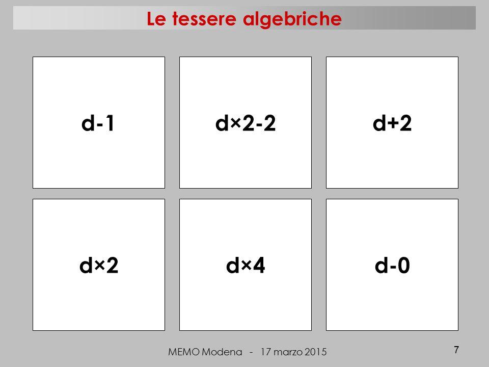 MEMO Modena - 17 marzo 2015 7 d-1 d×4 d×2-2d+2 d×2d-0 Le tessere algebriche