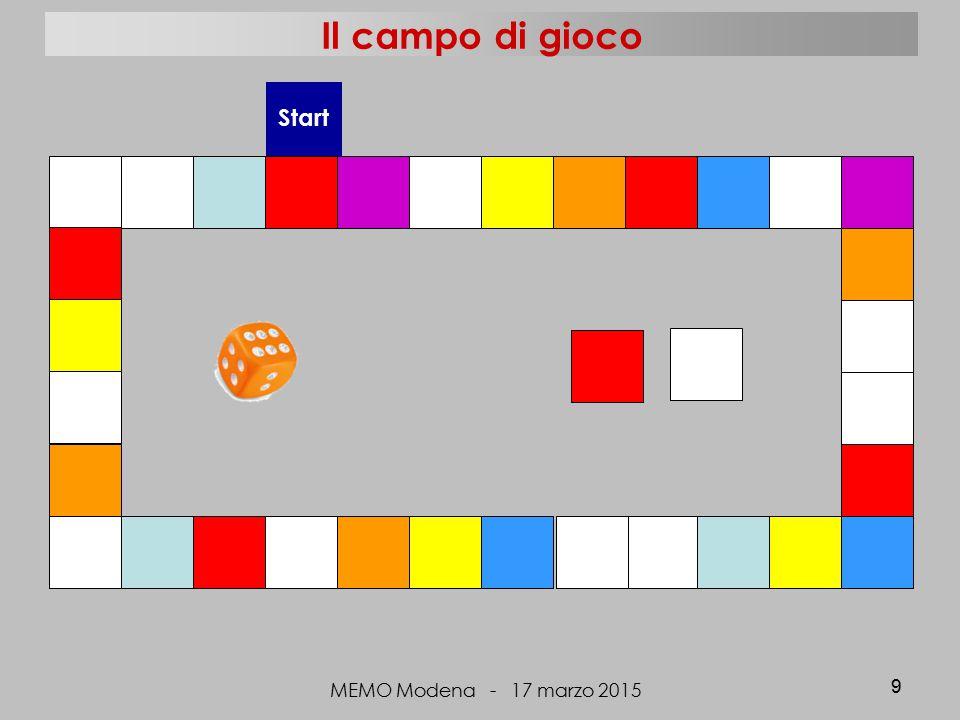 Il campo di gioco MEMO Modena - 17 marzo 2015 9 Start
