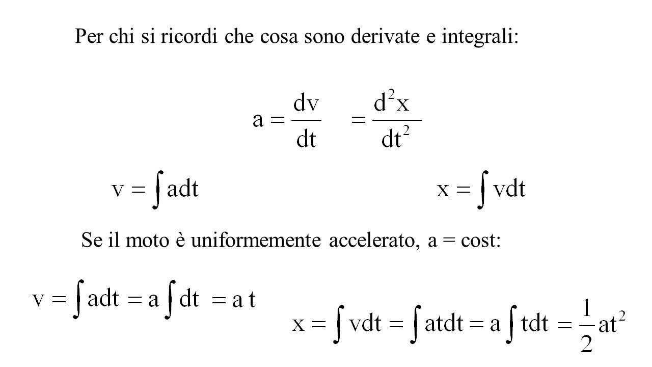 Per chi si ricordi che cosa sono derivate e integrali: Se il moto è uniformemente accelerato, a = cost: