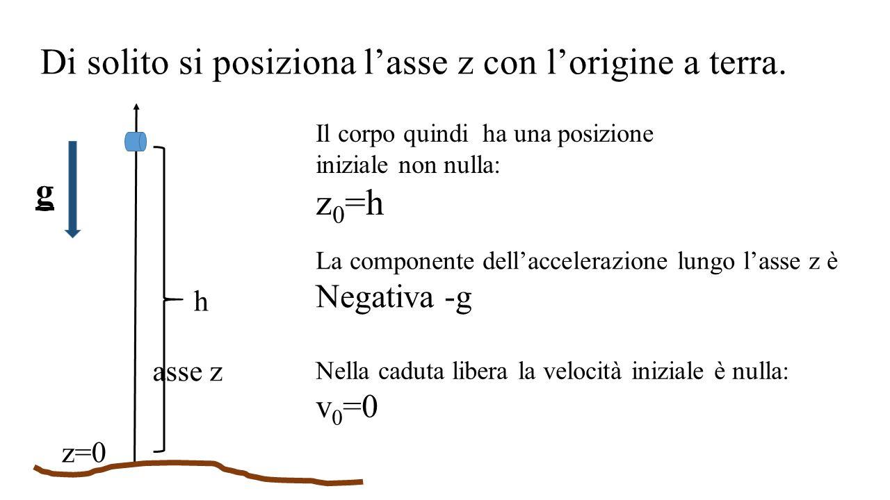 Di solito si posiziona l'asse z con l'origine a terra. z=0 asse z Il corpo quindi ha una posizione iniziale non nulla: z 0 =h h g La componente dell'a