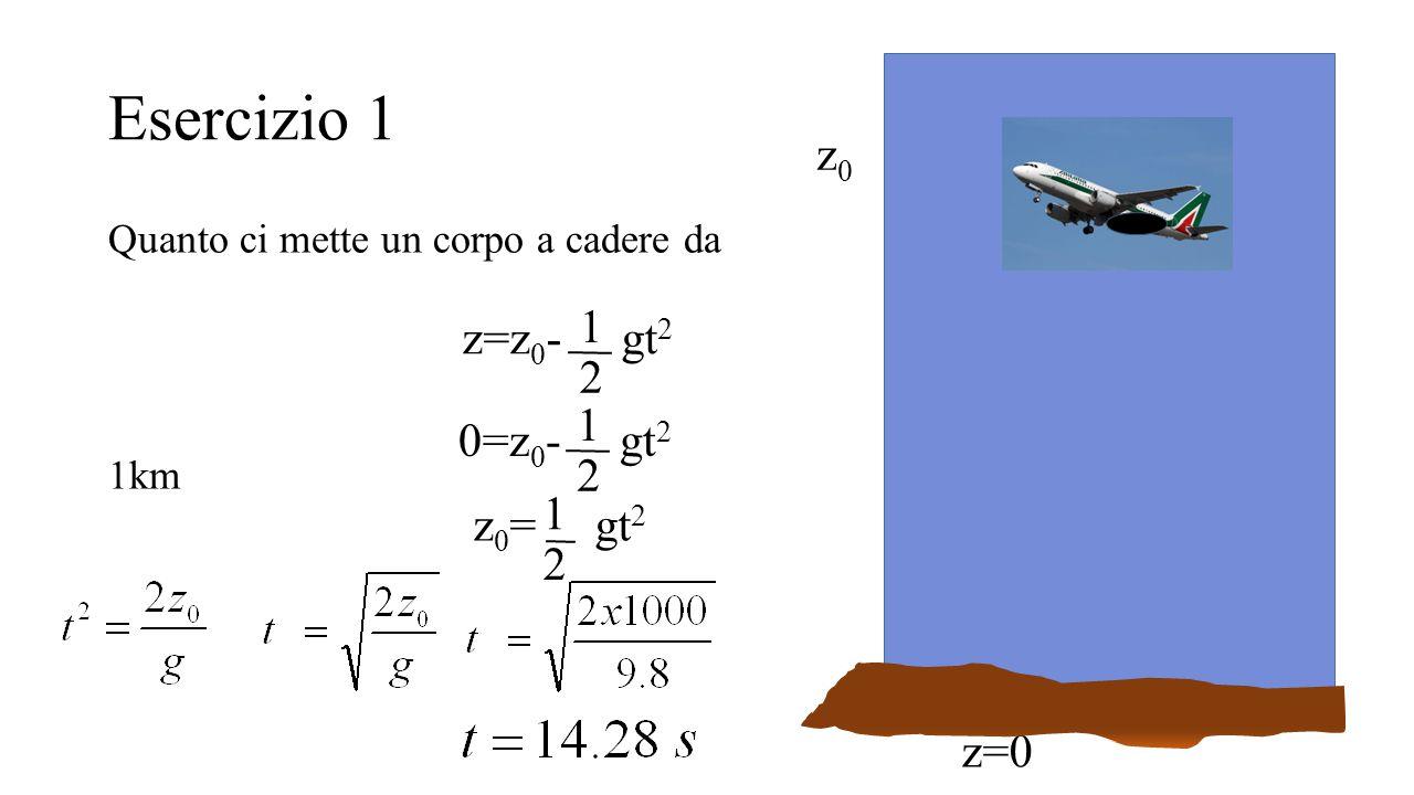 Esercizio 1 Quanto ci mette un corpo a cadere da 1m 10m 100m 1km z=z 0 - gt 2 1 2 z0z0 z=0 0=z 0 - gt 2 1 2 z 0 = gt 2 1 2