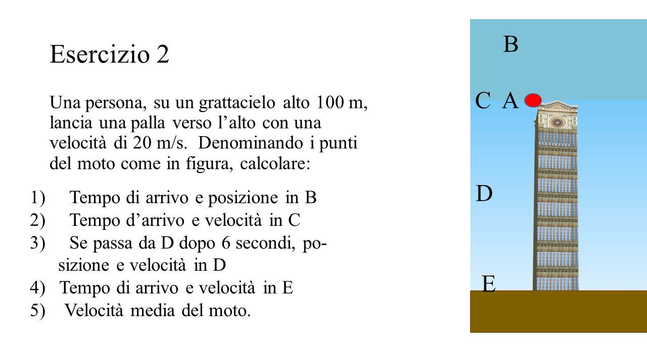Esercizio 2 Una persona, su un grattacielo alto 100 m, lancia una palla verso l'alto con una velocità di 20 m/s. Denominando i punti del moto come in