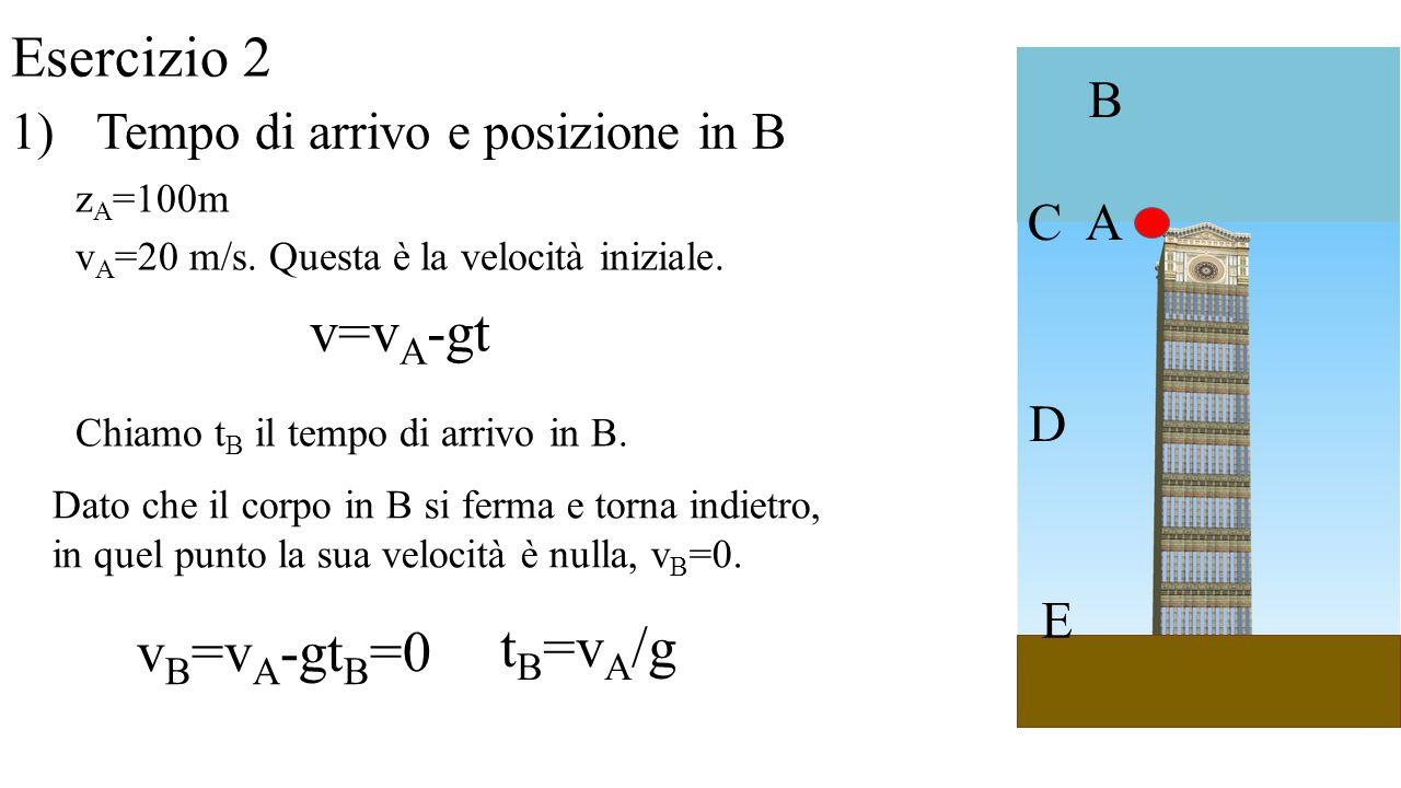 Esercizio 2 z A =100m v A =20 m/s. Questa è la velocità iniziale. Chiamo t B il tempo di arrivo in B. A B C D E 1)Tempo di arrivo e posizione in B Dat