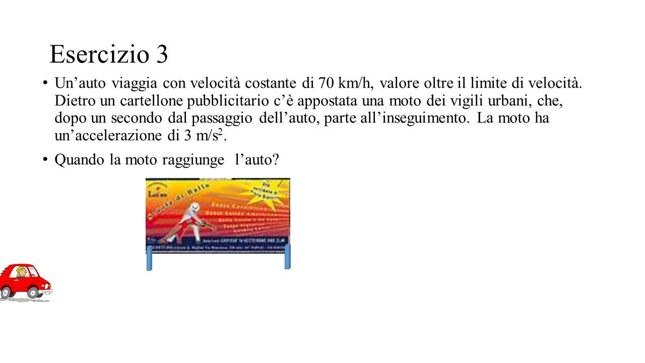 Esercizio 3 Un'auto viaggia con velocità costante di 70 km/h, valore oltre il limite di velocità. Dietro un cartellone pubblicitario c'è appostata una