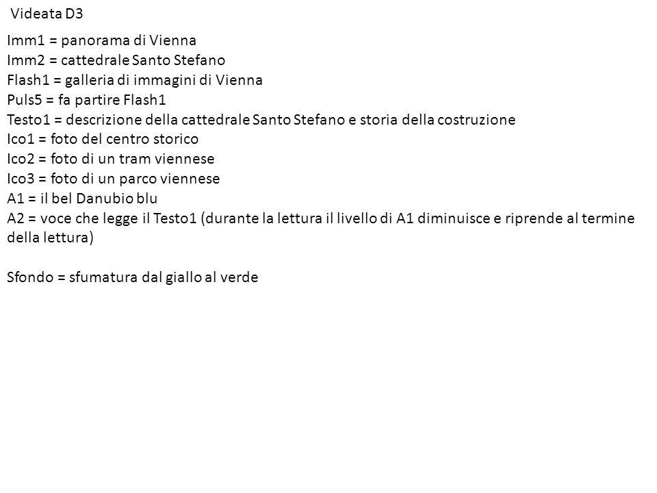 Videata D3 Imm1 = panorama di Vienna Imm2 = cattedrale Santo Stefano Flash1 = galleria di immagini di Vienna Puls5 = fa partire Flash1 Testo1 = descrizione della cattedrale Santo Stefano e storia della costruzione Ico1 = foto del centro storico Ico2 = foto di un tram viennese Ico3 = foto di un parco viennese A1 = il bel Danubio blu A2 = voce che legge il Testo1 (durante la lettura il livello di A1 diminuisce e riprende al termine della lettura) Sfondo = sfumatura dal giallo al verde