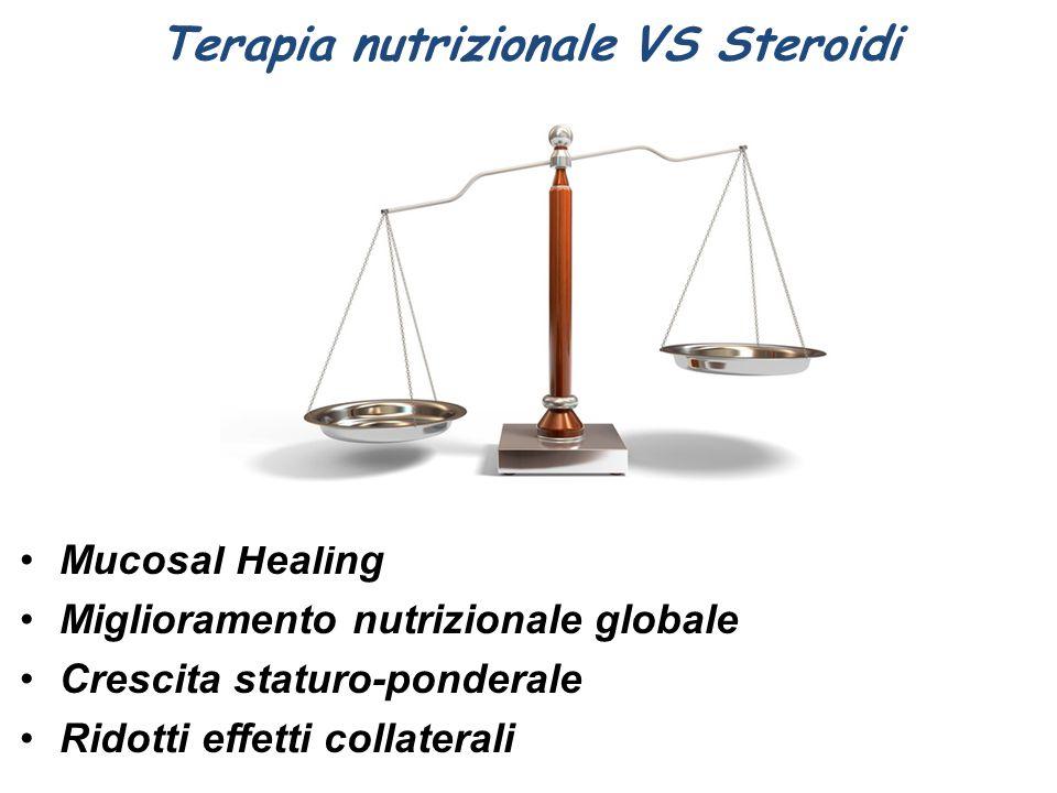 Terapia nutrizionale VS Steroidi Mucosal Healing Miglioramento nutrizionale globale Crescita staturo-ponderale Ridotti effetti collaterali
