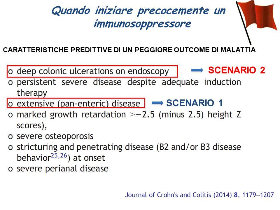 Quando iniziare precocemente un immunosoppressore SCENARIO 2 SCENARIO 1 CARATTERISTICHE PREDITTIVE DI UN PEGGIORE OUTCOME DI MALATTIA