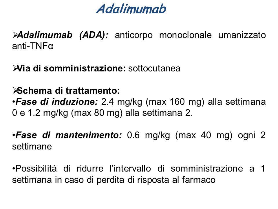 Adalimumab  Adalimumab (ADA): anticorpo monoclonale umanizzato anti-TNFα  Via di somministrazione: sottocutanea  Schema di trattamento: Fase di ind