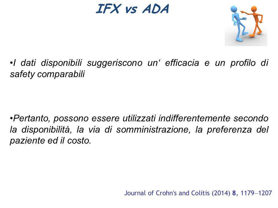 IFX vs ADA I dati disponibili suggeriscono un' efficacia e un profilo di safety comparabili Pertanto, possono essere utilizzati indifferentemente seco