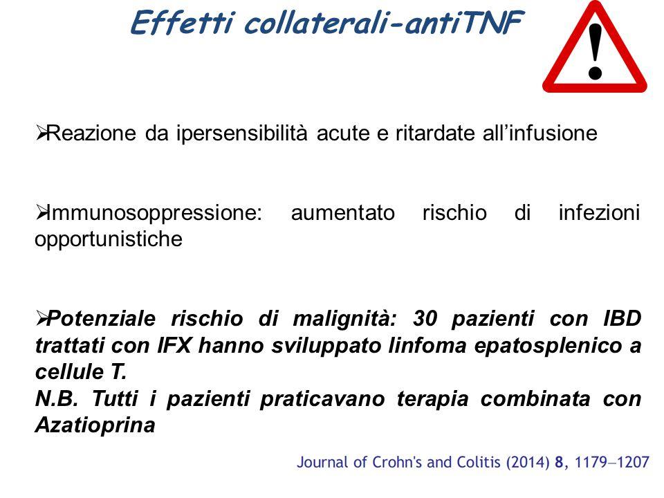 Effetti collaterali-antiTNF  Reazione da ipersensibilità acute e ritardate all'infusione  Immunosoppressione: aumentato rischio di infezioni opportu
