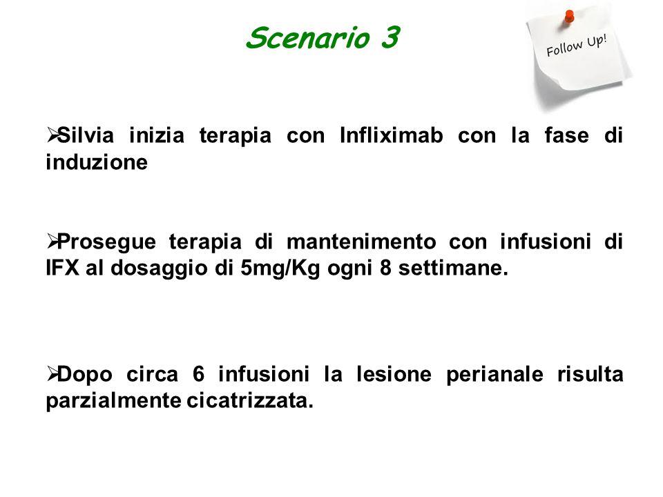 Scenario 3  Silvia inizia terapia con Infliximab con la fase di induzione  Prosegue terapia di mantenimento con infusioni di IFX al dosaggio di 5mg/