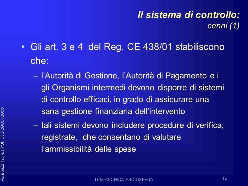 Assistenza Tecnica POR Ob.3 2000-2006 DTM-ARCHIDATA-ECOSFERA 14 Il sistema di controllo: cenni (1) Gli art.