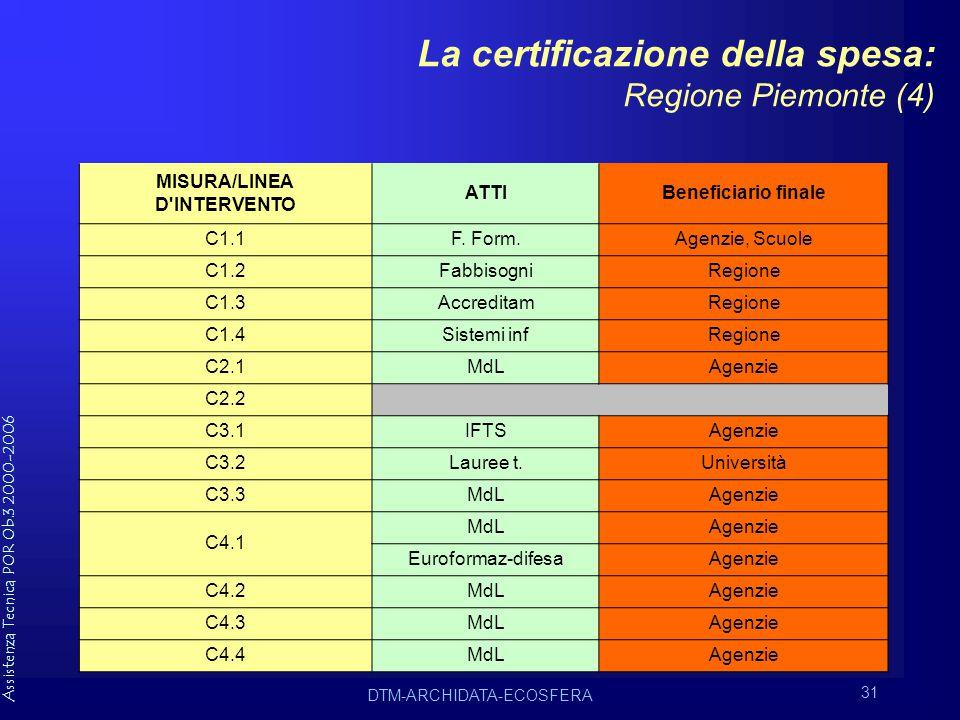 Assistenza Tecnica POR Ob.3 2000-2006 DTM-ARCHIDATA-ECOSFERA 31 La certificazione della spesa: Regione Piemonte (4) MISURA/LINEA D INTERVENTO ATTIBeneficiario finale C1.1F.