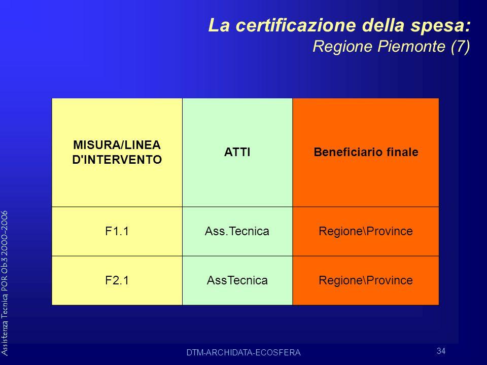 Assistenza Tecnica POR Ob.3 2000-2006 DTM-ARCHIDATA-ECOSFERA 34 La certificazione della spesa: Regione Piemonte (7) MISURA/LINEA D INTERVENTO ATTIBeneficiario finale F1.1Ass.TecnicaRegione\Province F2.1AssTecnicaRegione\Province