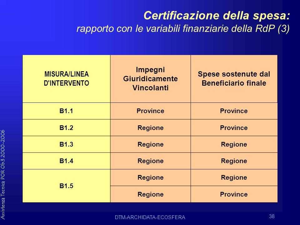 Assistenza Tecnica POR Ob.3 2000-2006 DTM-ARCHIDATA-ECOSFERA 38 Certificazione della spesa: rapporto con le variabili finanziarie della RdP (3) MISURA/LINEA D INTERVENTO Impegni Giuridicamente Vincolanti Spese sostenute dal Beneficiario finale B1.1Province B1.2RegioneProvince B1.3Regione B1.4Regione B1.5 Regione Province