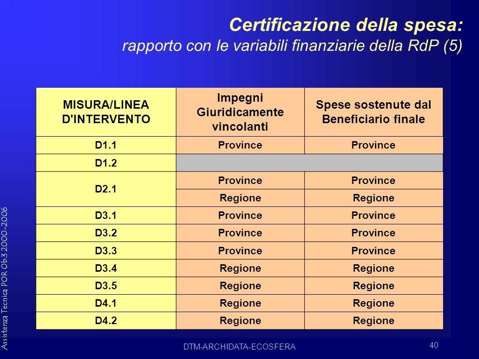 Assistenza Tecnica POR Ob.3 2000-2006 DTM-ARCHIDATA-ECOSFERA 40 Certificazione della spesa: rapporto con le variabili finanziarie della RdP (5) MISURA/LINEA D INTERVENTO Impegni Giuridicamente vincolanti Spese sostenute dal Beneficiario finale D1.1Province D1.2 D2.1 Province Regione D3.1Province D3.2Province D3.3Province D3.4Regione D3.5Regione D4.1Regione D4.2Regione