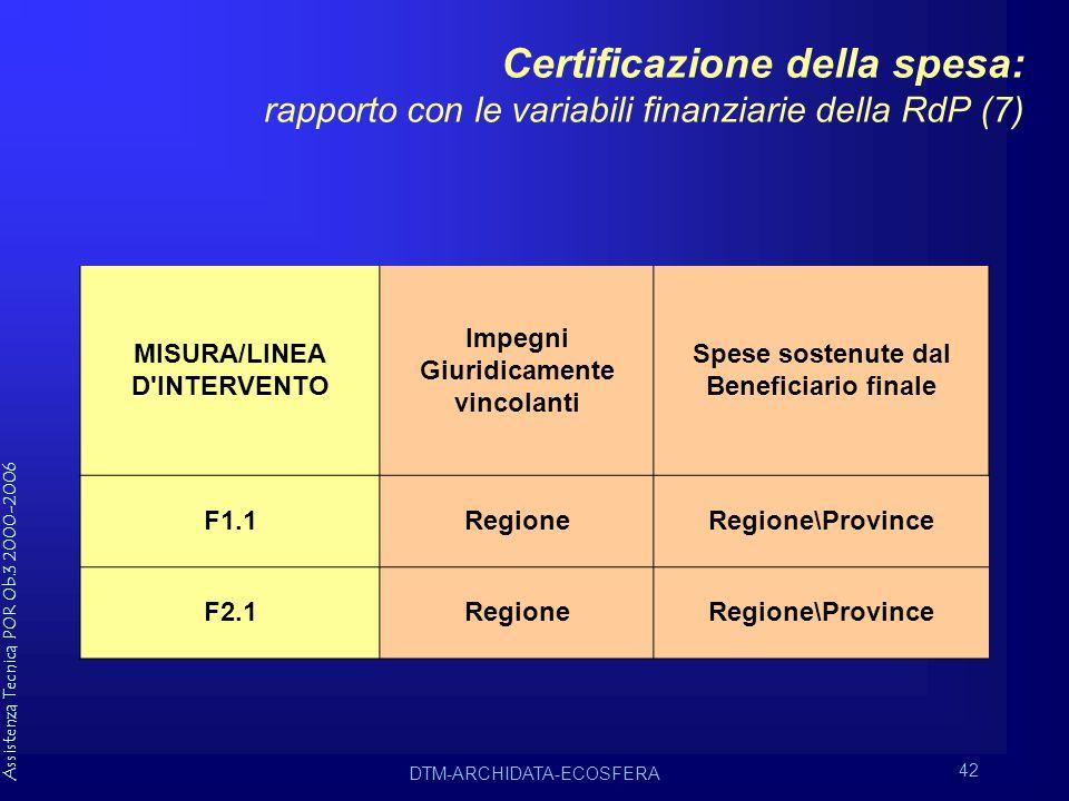 Assistenza Tecnica POR Ob.3 2000-2006 DTM-ARCHIDATA-ECOSFERA 42 Certificazione della spesa: rapporto con le variabili finanziarie della RdP (7) MISURA/LINEA D INTERVENTO Impegni Giuridicamente vincolanti Spese sostenute dal Beneficiario finale F1.1RegioneRegione\Province F2.1RegioneRegione\Province