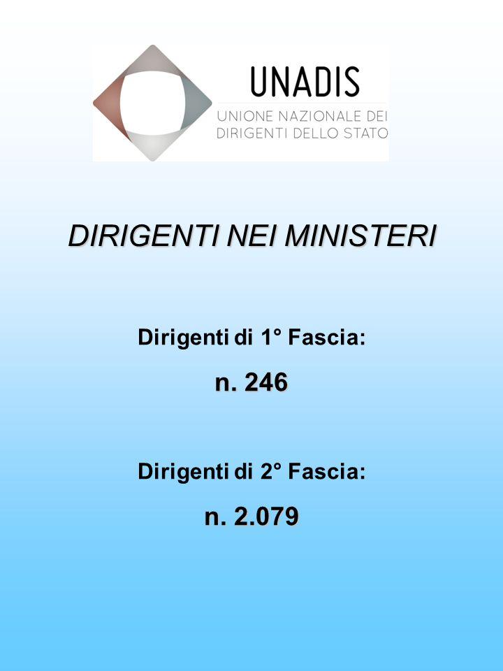 DIRIGENTI NEI MINISTERI Dirigenti di 1° Fascia: n. 246 Dirigenti di 2° Fascia: n. 2.079
