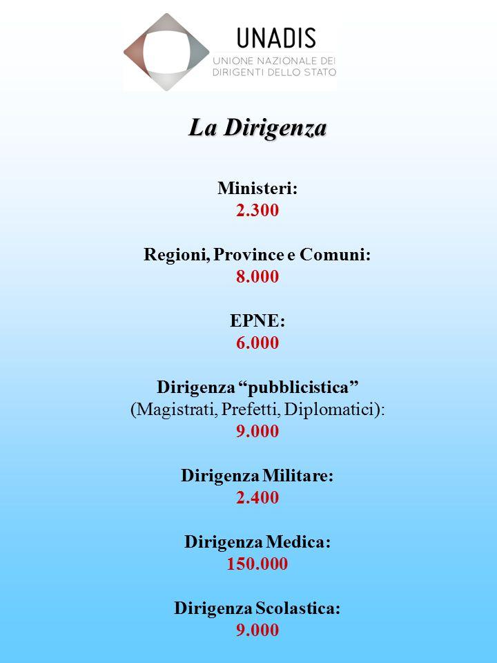 La Dirigenza Ministeri: 2.300 Regioni, Province e Comuni: 8.000 EPNE: 6.000 Dirigenza pubblicistica (Magistrati, Prefetti, Diplomatici): 9.000 Dirigenza Militare: 2.400 Dirigenza Medica: 150.000 Dirigenza Scolastica: 9.000