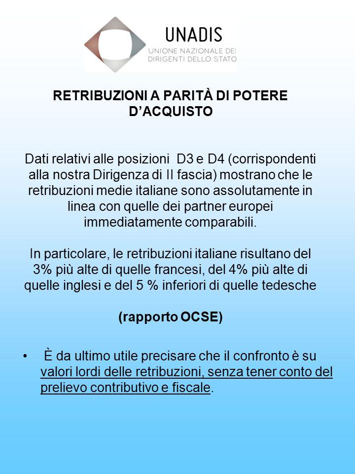 RETRIBUZIONI A PARITÀ DI POTERE D'ACQUISTO Dati relativi alle posizioni D3 e D4 (corrispondenti alla nostra Dirigenza di II fascia) mostrano che le retribuzioni medie italiane sono assolutamente in linea con quelle dei partner europei immediatamente comparabili.