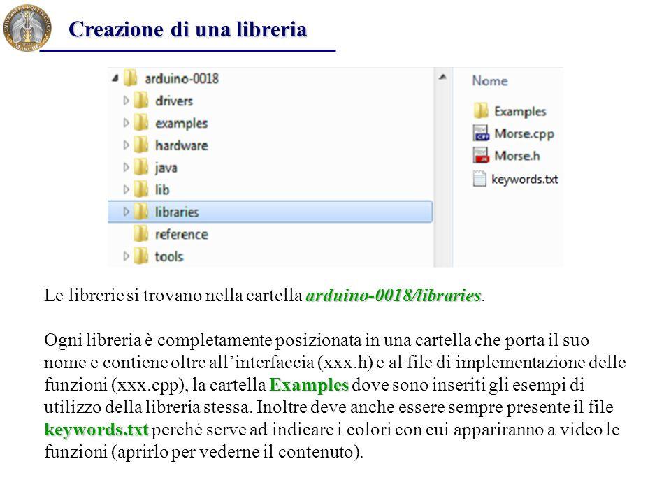 arduino-0018/libraries Le librerie si trovano nella cartella arduino-0018/libraries. Examples keywords.txt Ogni libreria è completamente posizionata i