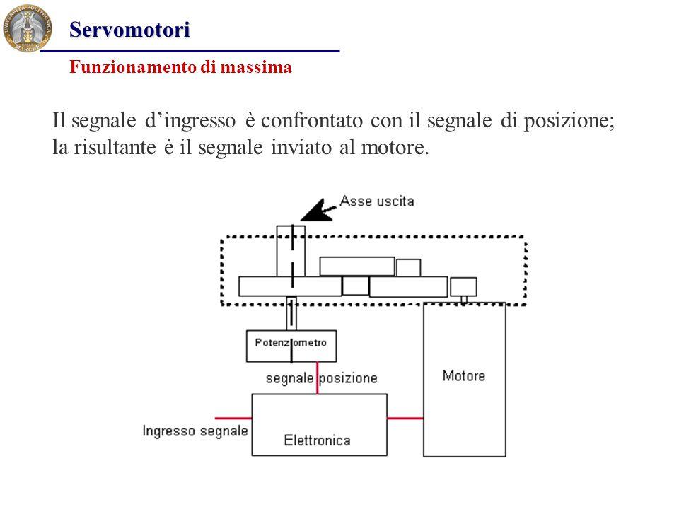 Servomotori Funzionamento di massima Il segnale d'ingresso è confrontato con il segnale di posizione; la risultante è il segnale inviato al motore.