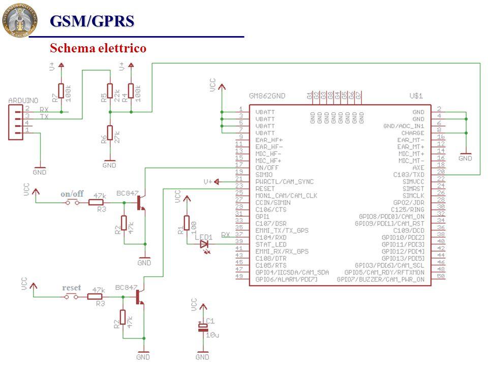 GSM/GPRS Schema elettrico