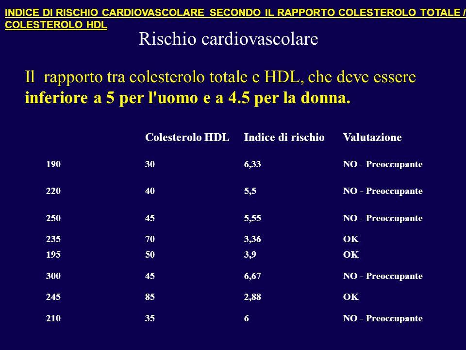 Il rapporto tra colesterolo totale e HDL, che deve essere inferiore a 5 per l uomo e a 4.5 per la donna.