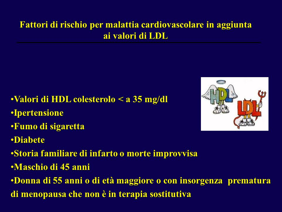 Fattori di rischio per malattia cardiovascolare in aggiunta ai valori di LDL Valori di HDL colesterolo < a 35 mg/dlValori di HDL colesterolo < a 35 mg/dl IpertensioneIpertensione Fumo di sigarettaFumo di sigaretta DiabeteDiabete Storia familiare di infarto o morte improvvisaStoria familiare di infarto o morte improvvisa Maschio di 45 anniMaschio di 45 anni Donna di 55 anni o di età maggiore o con insorgenza prematuraDonna di 55 anni o di età maggiore o con insorgenza prematura di menopausa che non è in terapia sostitutiva