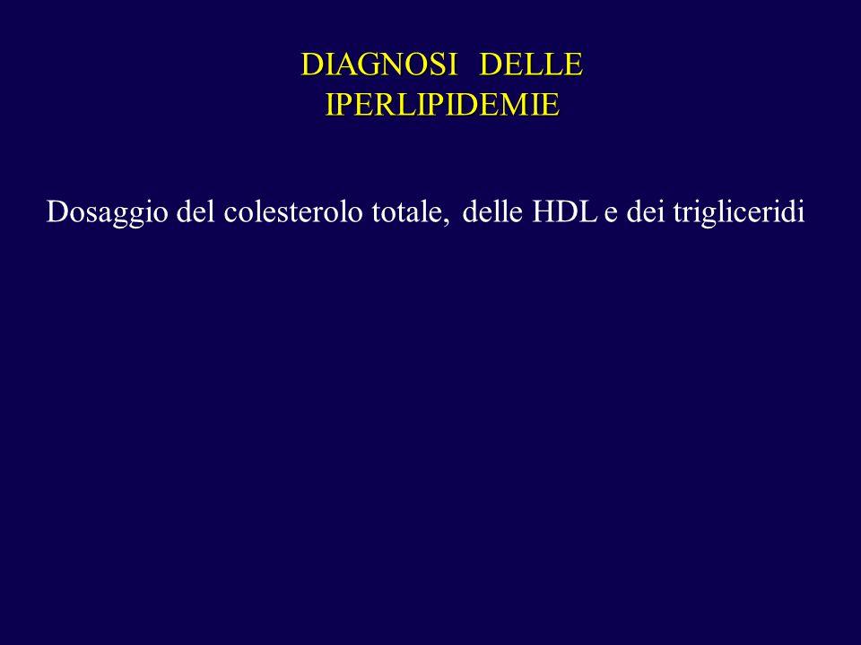 Dosaggio del colesterolo totale, delle HDL e dei trigliceridi DIAGNOSI DELLE IPERLIPIDEMIE