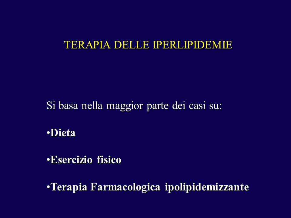 TERAPIA DELLE IPERLIPIDEMIE Si basa nella maggior parte dei casi su: DietaDieta Esercizio fisicoEsercizio fisico Terapia Farmacologica ipolipidemizzanteTerapia Farmacologica ipolipidemizzante