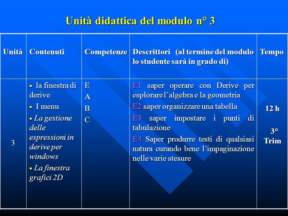 Unità didattica del modulo n° 2 UnitàContenutiCompetenze Descrittori (al termine del modulo lo studente sarà in grado di) Tempo 2  la finestra di Exc