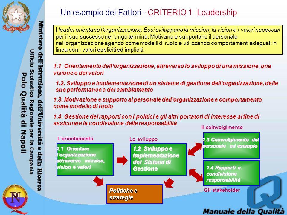 Un esempio dei Fattori - CRITERIO 1 :Leadership I leader orientano l'organizzazione.