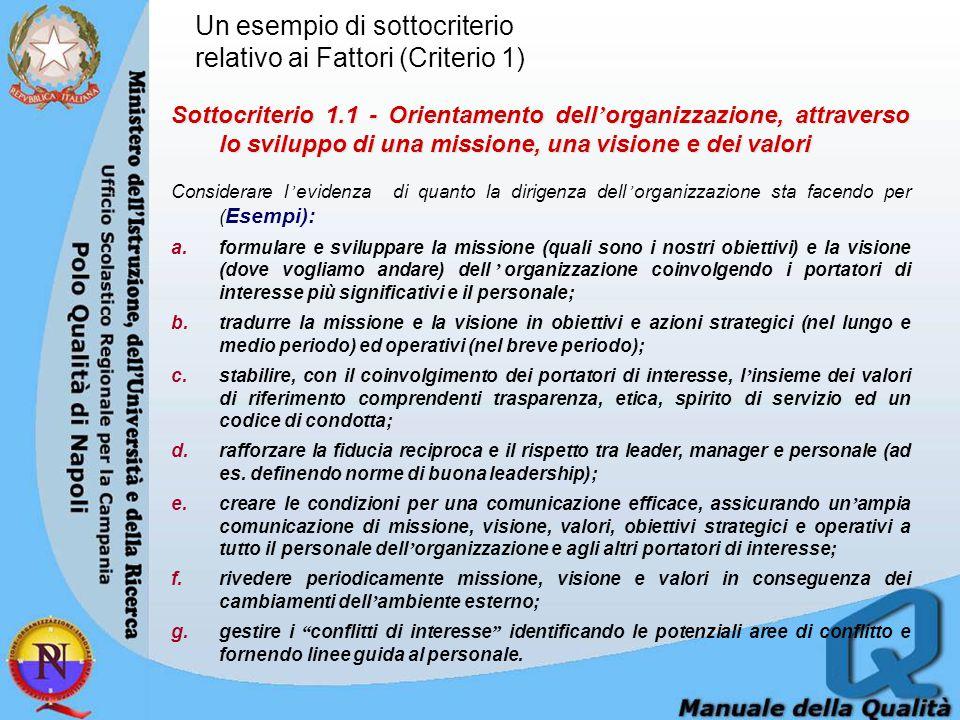 Un esempio di sottocriterio relativo ai Fattori (Criterio 1) Sottocriterio 1.1 - Orientamento dell'organizzazione, attraverso lo sviluppo di una missione, una visione e dei valori Considerare l'evidenza di quanto la dirigenza dell'organizzazione sta facendo per ( Esempi): a.formulare e sviluppare la missione (quali sono i nostri obiettivi) e la visione (dove vogliamo andare) dell'organizzazione coinvolgendo i portatori di interesse più significativi e il personale; b.tradurre la missione e la visione in obiettivi e azioni strategici (nel lungo e medio periodo) ed operativi (nel breve periodo); c.stabilire, con il coinvolgimento dei portatori di interesse, l'insieme dei valori di riferimento comprendenti trasparenza, etica, spirito di servizio ed un codice di condotta; d.rafforzare la fiducia reciproca e il rispetto tra leader, manager e personale (ad es.